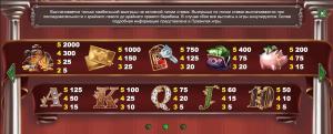 выплаты по символам в игровом автомате piggy riches